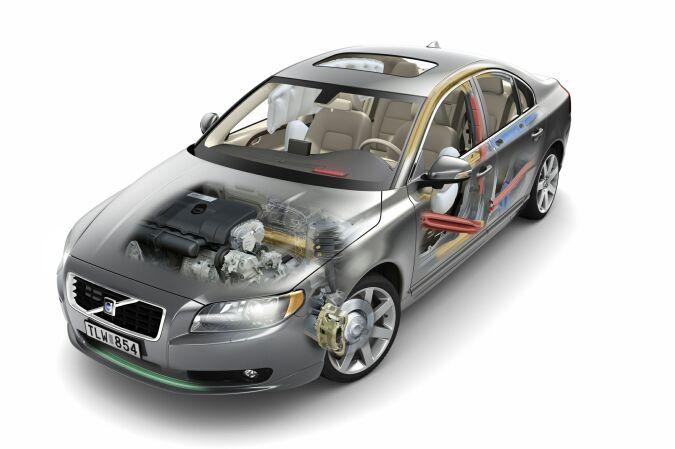 汽車構造圖解 汽車構造圖解及原理 汽車構造 汽車內部結構圖解高清圖片